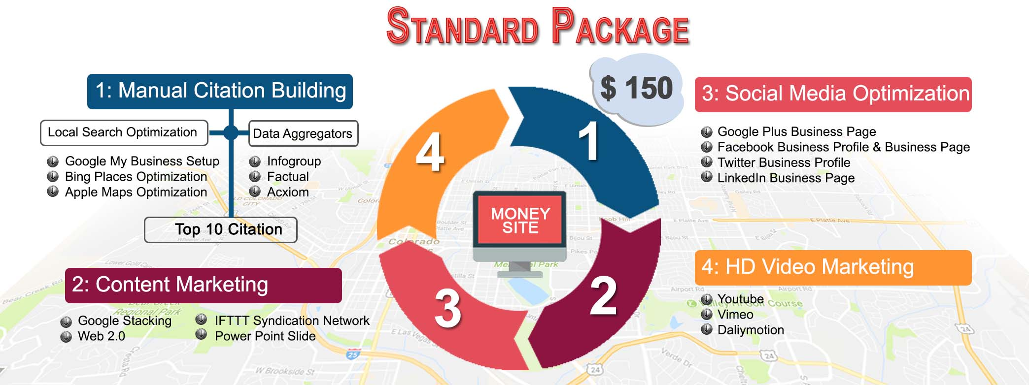 Standard Package - Aggressive Local SEO