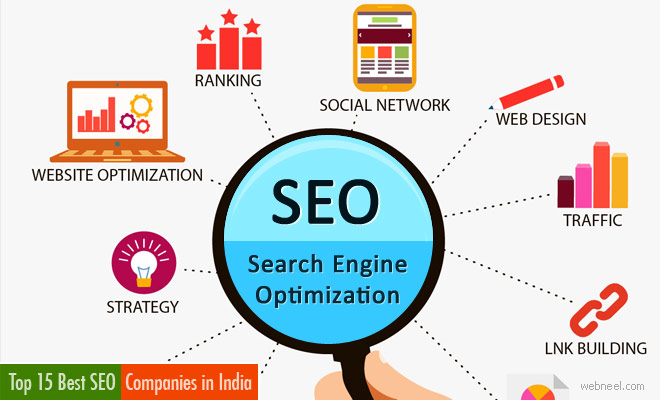 The Best Seo Company